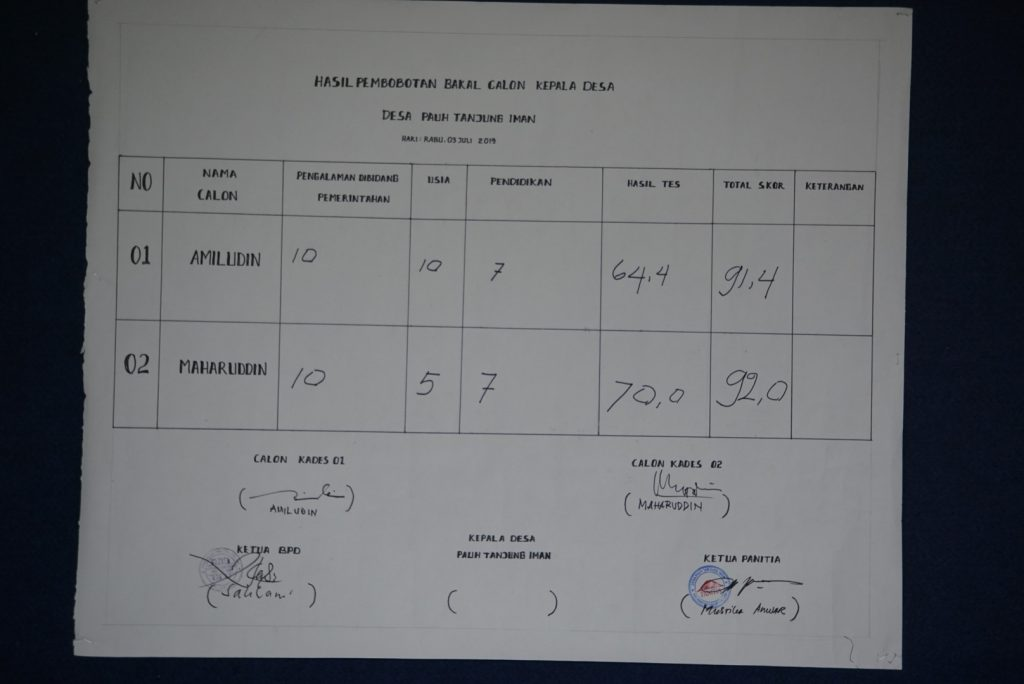 DSC9592-1024x684 Usai Jalani Tes Tertulis, Maharuddin Lolos Menjadi Kades Pauh Tanjung Iman