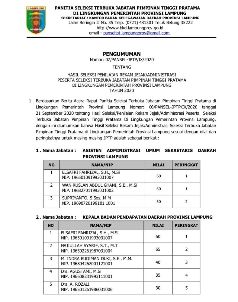 IMG-20200923-WA0033 Empat Pejabat Pemkab Lamsel Lulus Seleksi Terbuka JPTP Provinsi Lampung